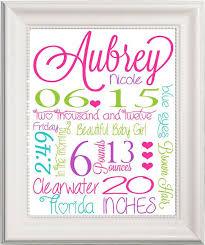 Baby Name Decor For Nursery Ideas Baby Name Wall Plus 37 Nursery