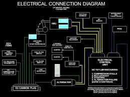 murphy switch wiring diagram sel murphy tattletale switch murphy