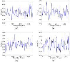 energies free full text a novel routing algorithm for power