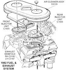 corvette supply fuel and exhaust system diagram view chicago corvette supply