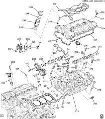 lucerne wiring diagram wiring diagram for buick lucerne fuel pump