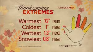 thanksgiving weather and temperature trends climate central
