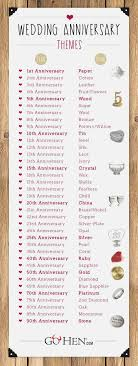 30th anniversary gift 7 things you need to about traditional wedding anniversary