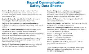 Ghs Safety Data Sheet Template A Handy Guide To Osha S Hazcom Standard Gallaway Safety