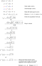 inverse of quadratic function u2013 chilimath