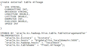Create External Table Hive Big Data Sql Quick Start Big Data Sql Over Nested Tables In