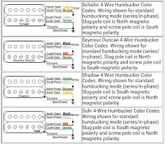 pickup color codes etc