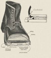 102 best shoe design images on pinterest drawings sketches and