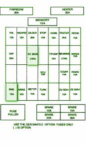 2002 kia sportage instrument panel fuse box diagram u2013 circuit
