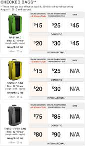 southwest baggage fees frequent flyer bonuses spirit airlines introduces carry on