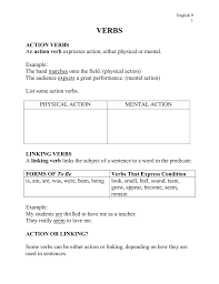 Action Linking Verbs Worksheet 003944144 1 675f37c893514ffd345a89ff4fec9e91 Png
