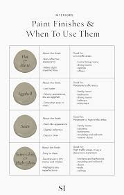 what type of paint finish to use on kitchen cabinets the 6 types of paint finishes and sheens explained the