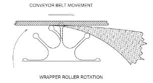 Conveyor Belt Cost Estimate by K Wrapper Dewatering Idler Reduces Reactive Maintenance Mining Com