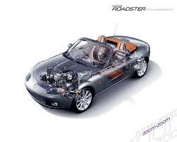 mazda sports car models 40 best the mazda mx 5 long live the roadster images on