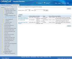 e business suite archives smj solutions