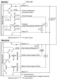 ultra slim light curtain type 2 plc sil1 sf2c i o circuit and