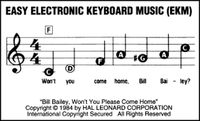 keyboard chords tutorial for beginners view sle pages