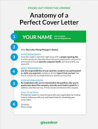 how to do a cover letter for a resume how to write the perfect cover letter glassdoor blog anatomy of coverletter 1