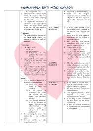 Business Letter Memorandum Example Lem 311 Notes Memorandum And Business Letters