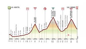 2017 Giro D U0027italia Live by Giro D U0027italia 2017 Stage 16 Preview Cyclist