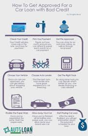 How To Get The Best New Car Deal by How To Get Approved For A Car Loan With Bad Credit Visual Ly