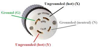 electrical l14 30 plug u0026 generator home improvement stack exchange