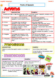 trial sheets grade 5 grade 5 parts of speech summary
