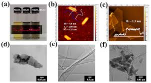 materials free full text a highly flexible supercapacitor