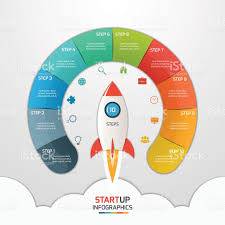 art startup startup circle infographic template with rocket 10 steps stock