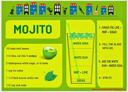 mojito recipe cocktail market infographic mojito recipe
