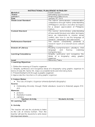 writing a biography graphic organizer wed 01 20 16 graphic organizer reading comprehension lesson plan