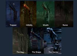 Daylight World Map by Steam Community Guide Ultimate Guide To Dead By Daylight