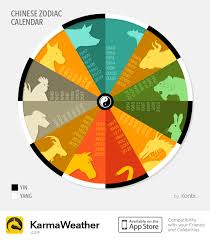 2017 chinese zodiac sign chinese zodiac find your chinese zodiac sign calendar calculator