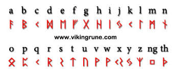 viking writing template how to spell words in runes for a norse viking