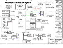 rcs actuator wiring diagram dolgular com