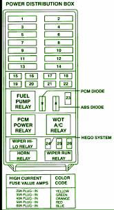 fuse panel diagram for 1999 ford explorer wiring diagram simonand