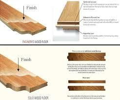 Engineered Wood Flooring Vs Hardwood Laminate Vs Vinyl Floor Medium Size Of Laminate Vs Engineered Wood