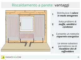 riscaldamento a soffitto costo a parete radiante pro e contro caratteristiche costi e