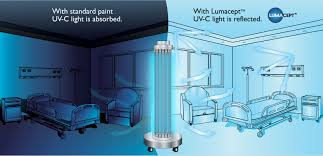lumacept a note about uv c reflectivity in hospital rooms