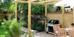 garden design terraced house