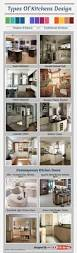 types of kitchens design visual ly