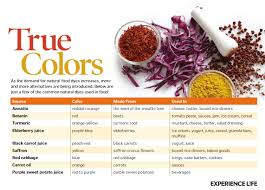 the truth about artificial food colorings u2013 experience life