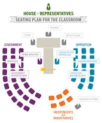 house plans in law suite house plans australian house of representatives seating plan
