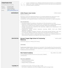 Aged Care Resume Template Photo Resume Templates Professional Cv Formats Resumonk
