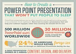 5 Great Tips For Putting The Power Back In Your Powerpoint Great Power Point
