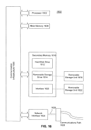 Google Snapshots by Patent Us7047380 System And Method For Using File System