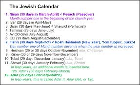 months of the hebrew calendar dating the annunciation of in 3 bc
