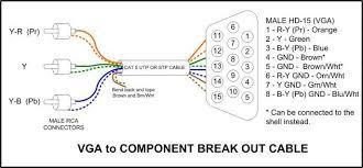 ethernet wiring diagram a or b wiring diagram weick