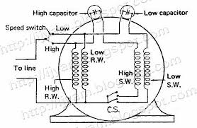 electrical control circuit schematic diagram of capacitor start