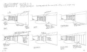 Dwell Floor Plans by Dymun And Company Rothschild Doyno Collaborative